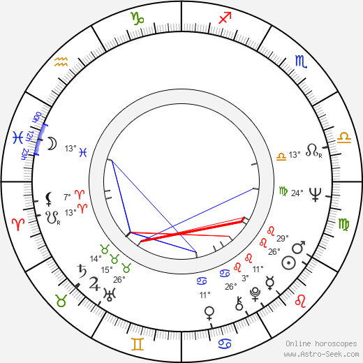 Jana Malknechtová birth chart, biography, wikipedia 2019, 2020