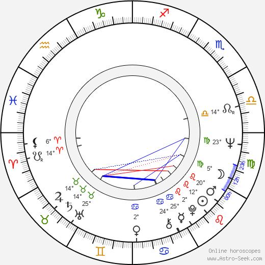 Jocelyn Wildenstein birth chart, biography, wikipedia 2020, 2021
