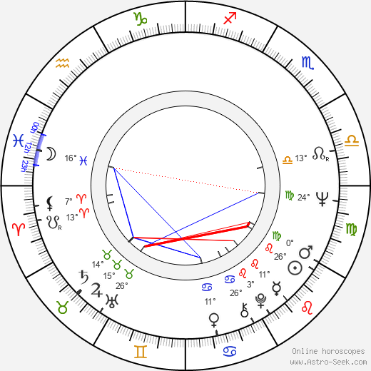 Johnny Nash birth chart, biography, wikipedia 2019, 2020