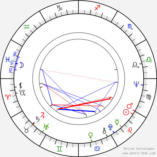 Johnny Nash birth chart, Johnny Nash astro natal horoscope, astrology