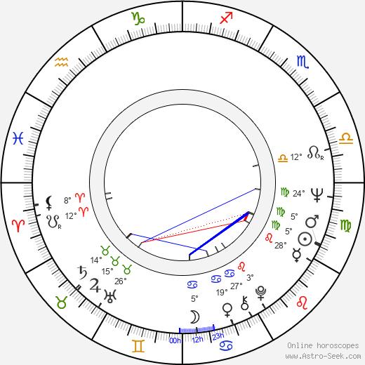 Ken Jenkins birth chart, biography, wikipedia 2020, 2021