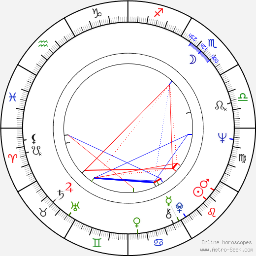 Marie Versini birth chart, Marie Versini astro natal horoscope, astrology