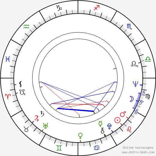 Натали Транди Natalie Trundy день рождения гороскоп, Natalie Trundy Натальная карта онлайн