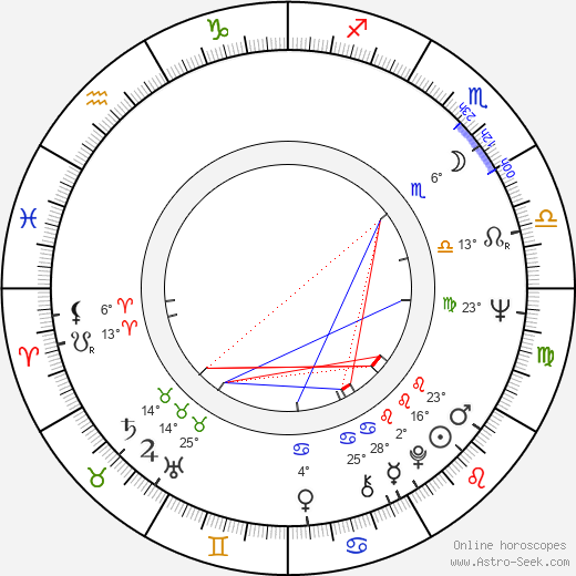 Stuart Wurtzel birth chart, biography, wikipedia 2019, 2020