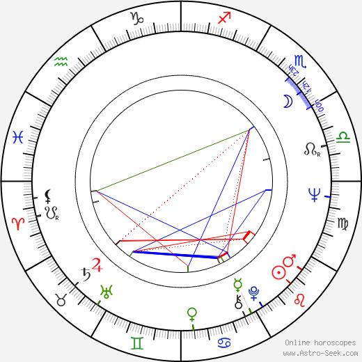 Stuart Wurtzel birth chart, Stuart Wurtzel astro natal horoscope, astrology