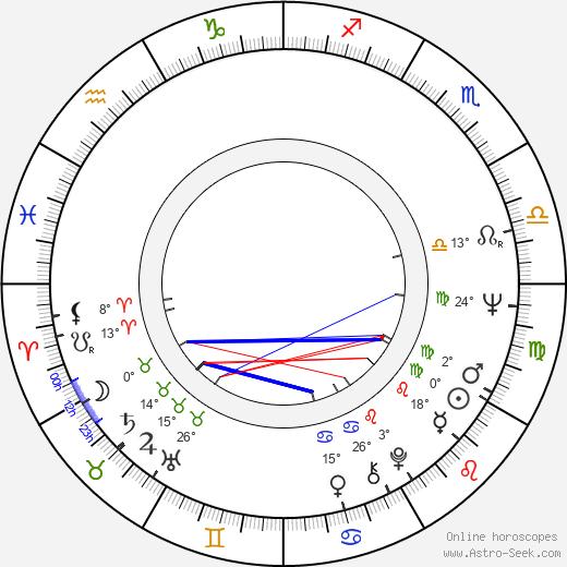 Tom Baker birth chart, biography, wikipedia 2020, 2021