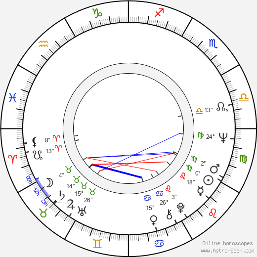 Tony Bill birth chart, biography, wikipedia 2018, 2019