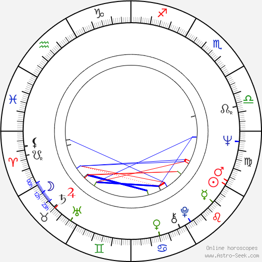 Tony Bill astro natal birth chart, Tony Bill horoscope, astrology