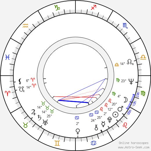 Virke Lehtinen birth chart, biography, wikipedia 2020, 2021