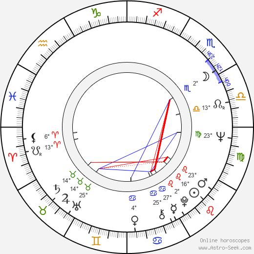 Winrich Kolbe tema natale, biography, Biografia da Wikipedia 2020, 2021