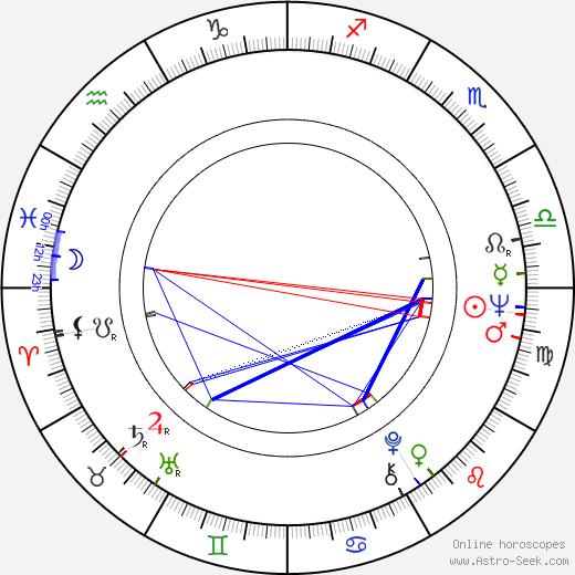 Allan Scott astro natal birth chart, Allan Scott horoscope, astrology