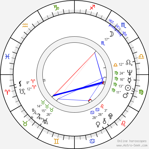 Chuck Vincent birth chart, biography, wikipedia 2020, 2021