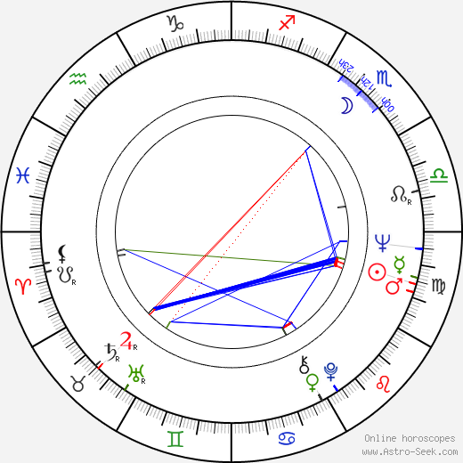 Chuck Vincent birth chart, Chuck Vincent astro natal horoscope, astrology