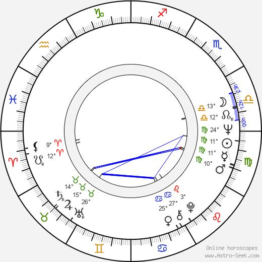 Giulietto Chiesa birth chart, biography, wikipedia 2020, 2021