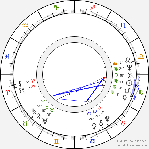 James H. Keyes birth chart, biography, wikipedia 2019, 2020