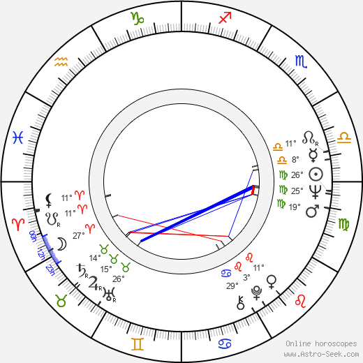 Karin Baal birth chart, biography, wikipedia 2020, 2021