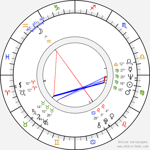 Linda Gray birth chart, biography, wikipedia 2019, 2020