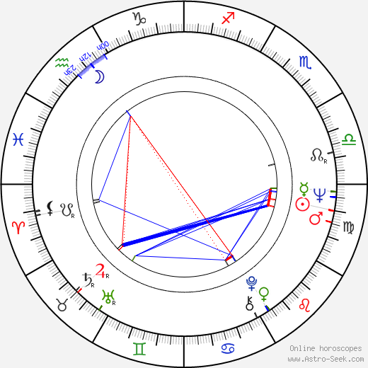 Linda Gray astro natal birth chart, Linda Gray horoscope, astrology