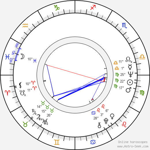 Olivier Perrier birth chart, biography, wikipedia 2019, 2020