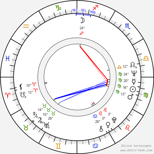Otso Appelqvist birth chart, biography, wikipedia 2016, 2017
