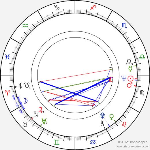 Paul Williams tema natale, oroscopo, Paul Williams oroscopi gratuiti, astrologia