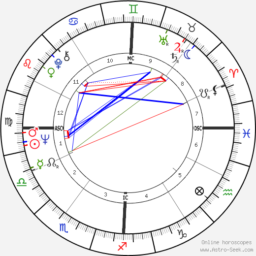Richard McDermott день рождения гороскоп, Richard McDermott Натальная карта онлайн