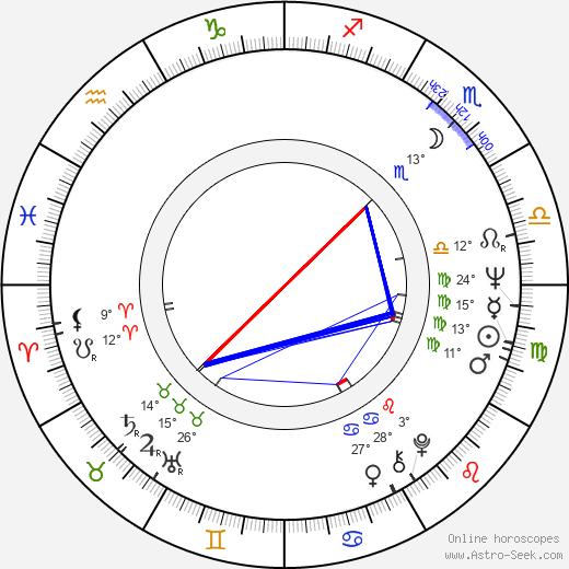 Ron Link birth chart, biography, wikipedia 2019, 2020