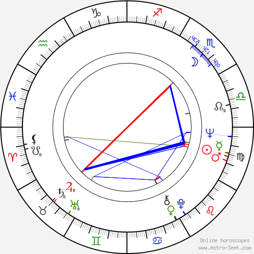 Ron Link astro natal birth chart, Ron Link horoscope, astrology