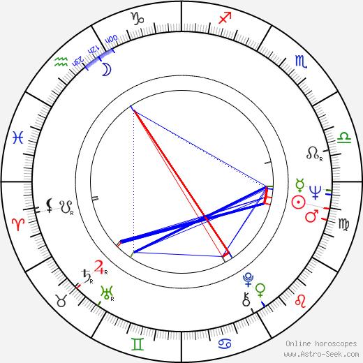 Skip Hinnant день рождения гороскоп, Skip Hinnant Натальная карта онлайн