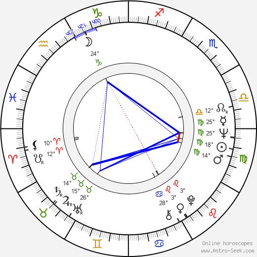 Stephen Verona birth chart, biography, wikipedia 2020, 2021