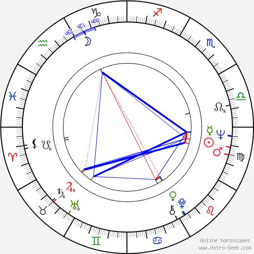 Stephen Verona birth chart, Stephen Verona astro natal horoscope, astrology