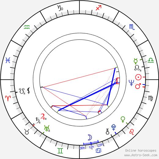 Umberto Pirilli birth chart, Umberto Pirilli astro natal horoscope, astrology