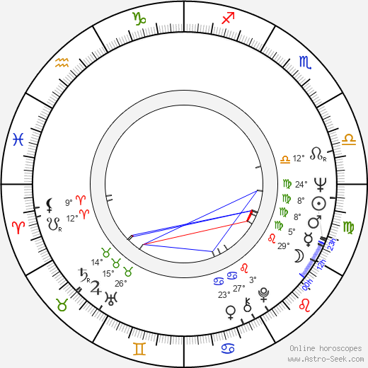Václav Mareš birth chart, biography, wikipedia 2018, 2019