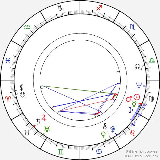 Václav Mareš birth chart, Václav Mareš astro natal horoscope, astrology