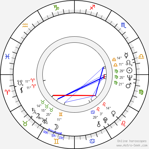 Woong Park birth chart, biography, wikipedia 2019, 2020