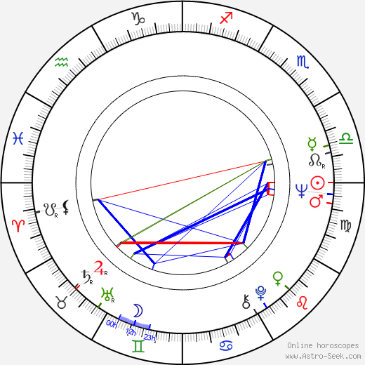 Woong Park astro natal birth chart, Woong Park horoscope, astrology