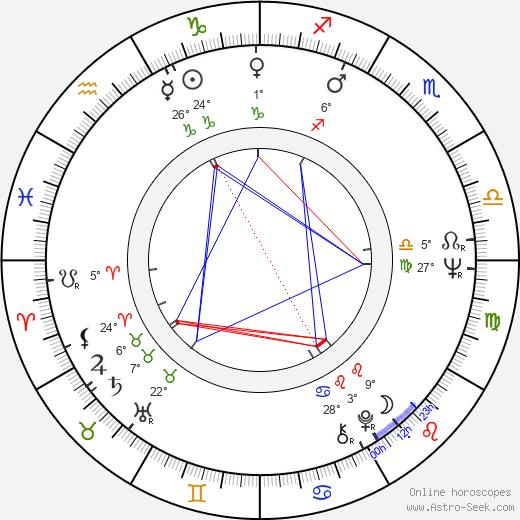 Barry Jenner birth chart, biography, wikipedia 2020, 2021