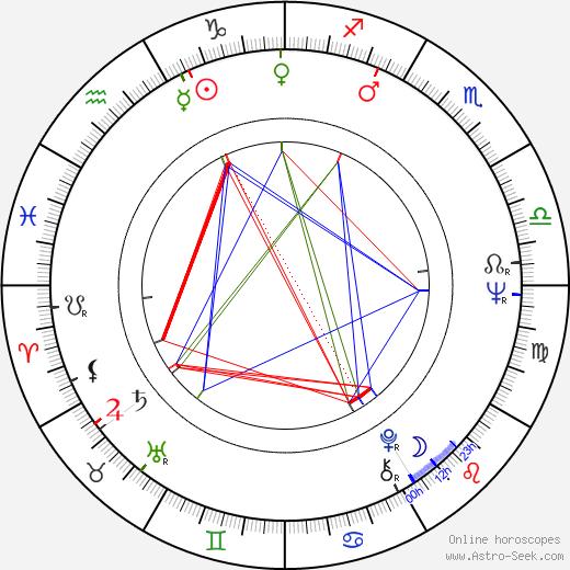 Barry Jenner birth chart, Barry Jenner astro natal horoscope, astrology