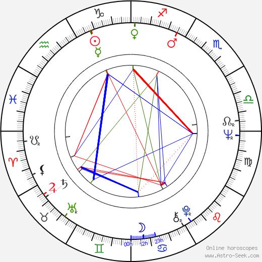 Bolotbek Shamshiyev birth chart, Bolotbek Shamshiyev astro natal horoscope, astrology