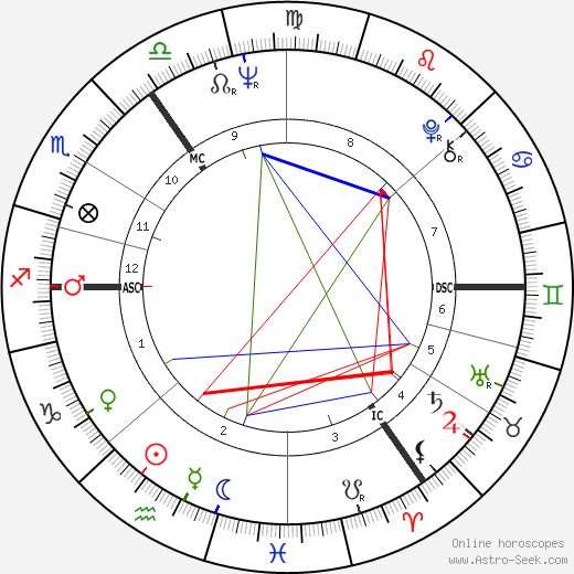 Dorette Egilsson день рождения гороскоп, Dorette Egilsson Натальная карта онлайн