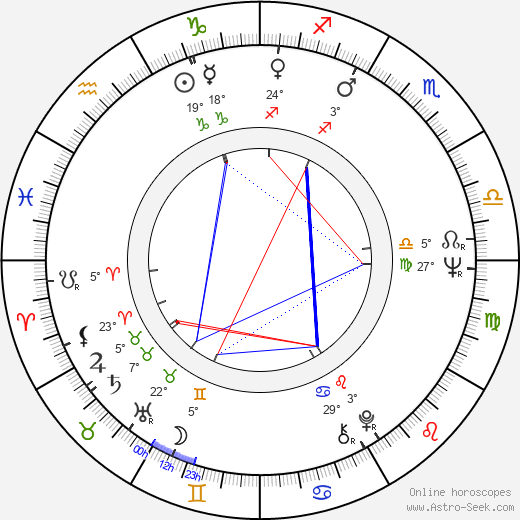 Gary Hetherington birth chart, biography, wikipedia 2018, 2019