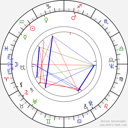 Gerald McDermott astro natal birth chart, Gerald McDermott horoscope, astrology