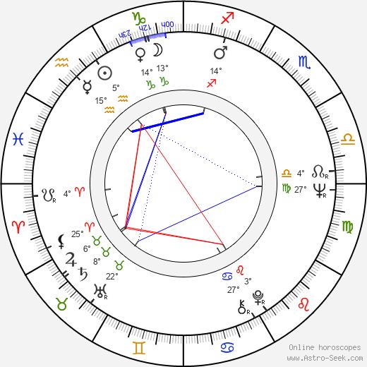 Gregory Sierra birth chart, biography, wikipedia 2020, 2021