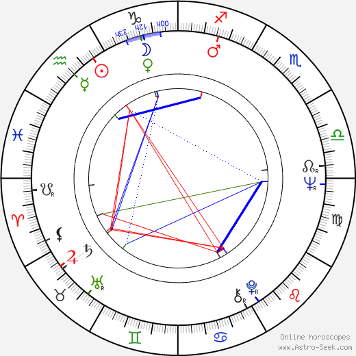 Gregory Sierra birth chart, Gregory Sierra astro natal horoscope, astrology