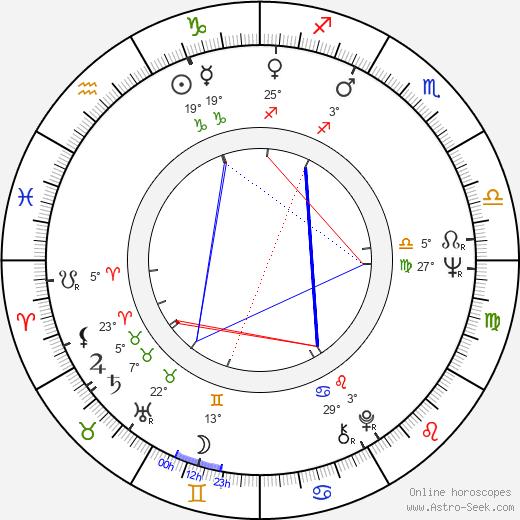 Howard Ross birth chart, biography, wikipedia 2018, 2019
