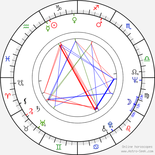Iris Gusner birth chart, Iris Gusner astro natal horoscope, astrology