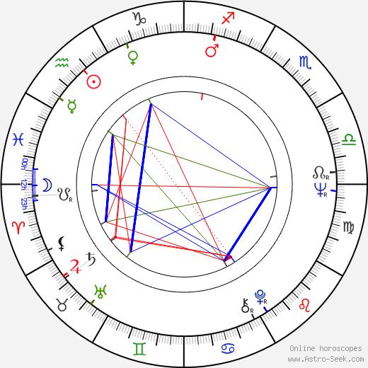 Jessica Walter astro natal birth chart, Jessica Walter horoscope, astrology