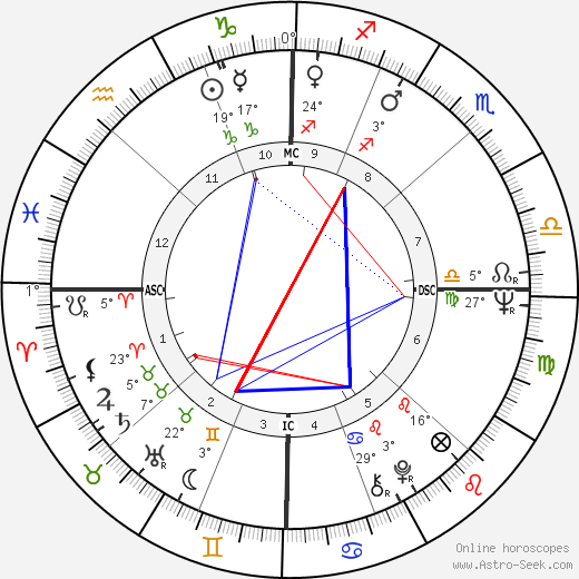 Joan Baez birth chart, biography, wikipedia 2019, 2020
