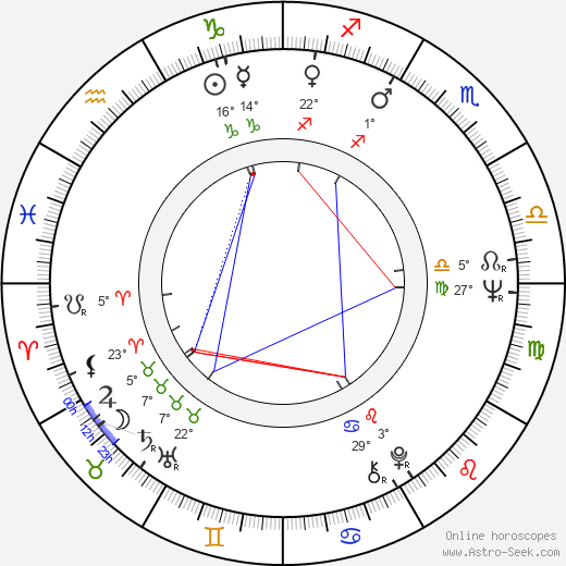 John Steiner birth chart, biography, wikipedia 2020, 2021