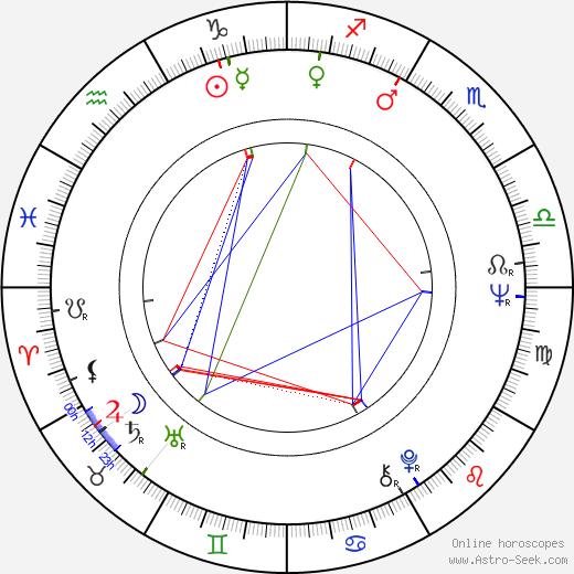John Steiner birth chart, John Steiner astro natal horoscope, astrology
